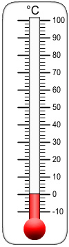 Clip Art of Thermometers